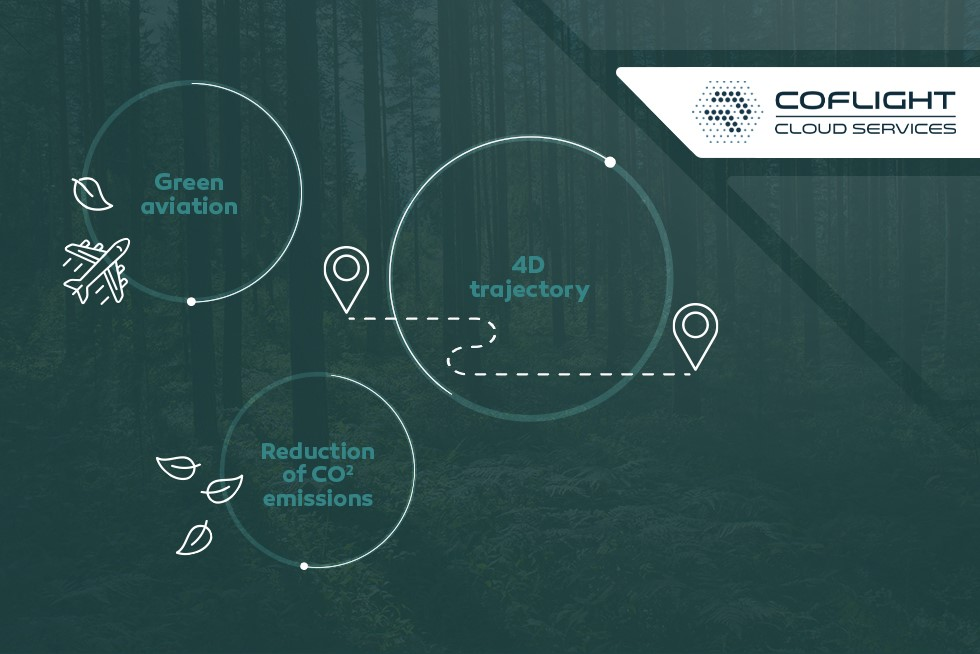 4D Trajectories, Green Aviation: CCS actively involved in reducing CO2 emissions