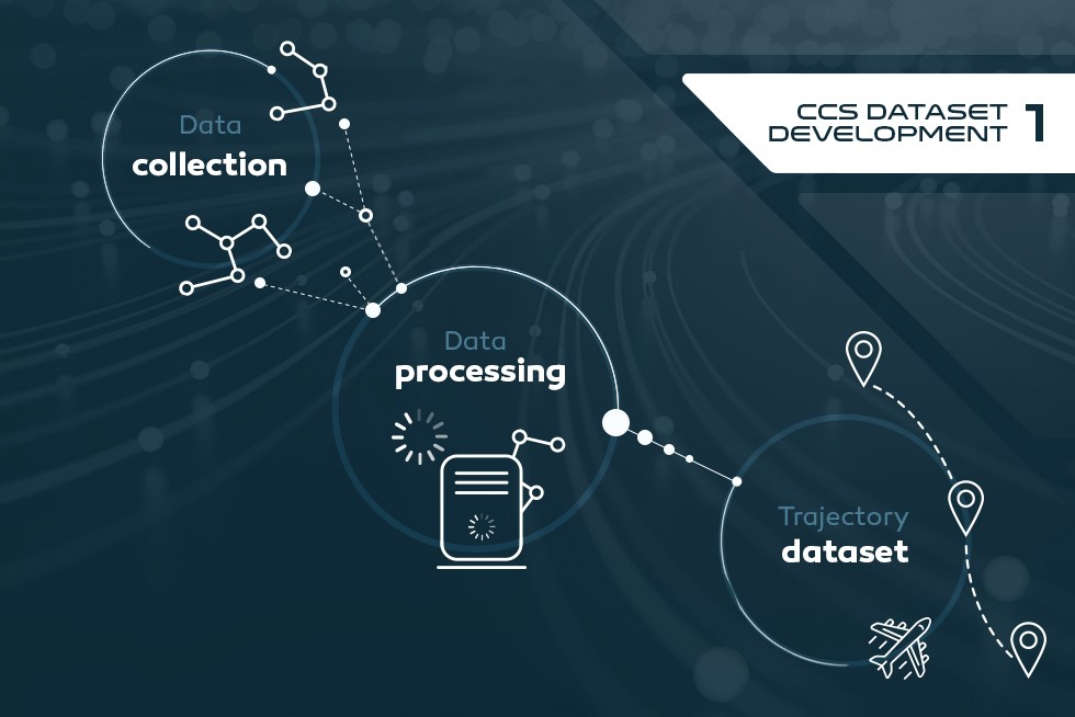 Preparation and development of the CCS dataset